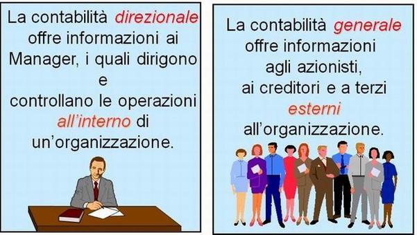 Confronto tra la contabilità direzionale e la contabilità generale