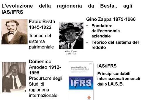 L'evoluzione della ragioneria: da Fabio Besta … Ai principi contabili internazionali IAS/IFRS.