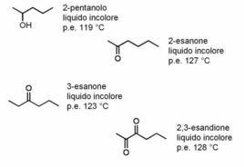 Quattro diversi composti organici con proprietà simili