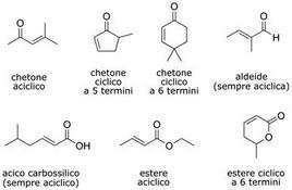 Esempi di composti carbonilici α,β-insaturi (enoni)