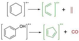Due esempi di riarrangiamento: retro-Diels-Alder (sopra) e perdita di CO (sotto)