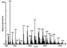 Uno spettro di tutti i composti che perdono un frammento di 31 u.m.a.