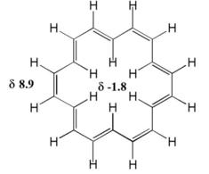 Il 18-annulene ed i chemical shift dei suoi protoni
