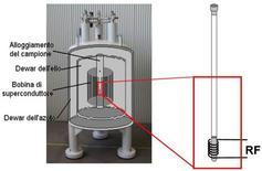 La cuvetta NMR al centro del magnete