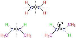 Protoni e carboni equivalenti nell'etilene e nel cis- e trans-2-butene