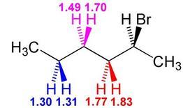 Chemical shift dei protoni metilenici del 2-bromoesano