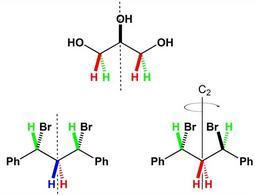 Protoni equivalenti in molecole con simmetria particolare