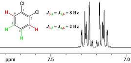 I protoni dell'orto-diclorobenzene non sono magneticamente equivalenti
