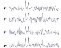 Un esperimento NMR ripetuto 4 volte