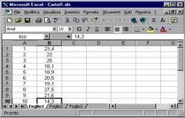 Figura 5.1: Tabella di dati.