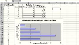 Figura 5.8: Grafico a barre.