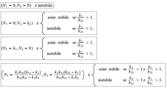 Schema 13.1.