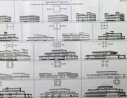 Jean Nicolas Louis Durand, Insieme di edifici risultante da diverse combinazioni di elementi (XIX secolo). Fonte: arkyotras.wordpress.com
