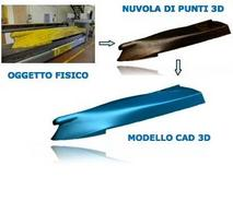 Dall'oggetto fisico al modello CAD 3D.