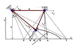 (P) = trasmettitore. (C) = ricevitore che raccoglie la luce riflessa. (H) = oggetto da rilevare.