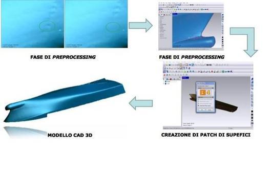 Fasi della ricostruzione del modello CAD di carena C0386. Software utilizzato: Geomagic Studio v10 della Raindrop Geomagic.