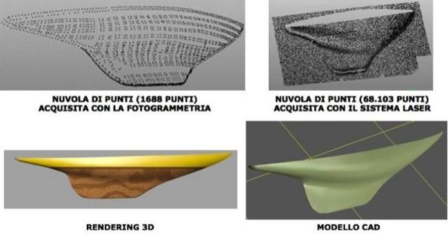 Dalla nuvola di punti (acquisita con due tecniche RE: la fotogrammetria ed il sistema laser) al modello CAD del modello di carena.
