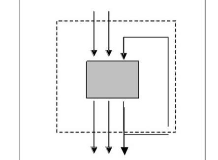Volume di controllo che include il circuito di ricircolo