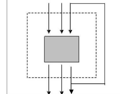 Volume di controllo che non include il circuito di ricircolo
