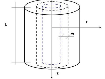 Bilancio di forze: ΣF = ma = m dv/dt