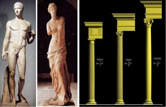 Polykleitos of Argos, The Canon (The Doriforus), V century B.C. (Praxiteles) Alexander of Antiochia?, Venus de Milo, 130 B.C. Orders of Architecture in Classical Greece.