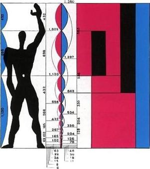 Le Corbusier (1887-1965), Le Modulor (1948,1955).