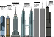 Contenders for the highest building in the world at the end of the 1900s.