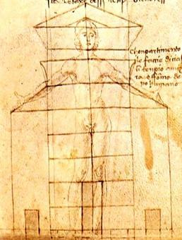 Francesco di Giorgio Martini (1439-1501), le proporzioni umane in architettura, tratto da architettura civile e militare