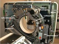 Tubo radiogeno e detettori