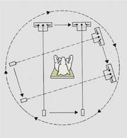 Schema di funzionamento dei tomografi di prima generazione