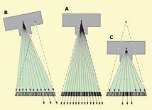 A) griglia allineata; B) tubo ruotato o disallineato; C: tubo fuori fuoco