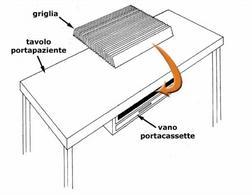 Funzionamento della griglia