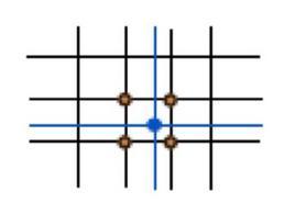 Problema dell'interpolazione: assegnare un valore in una locazione diversa da quelle già definite.
