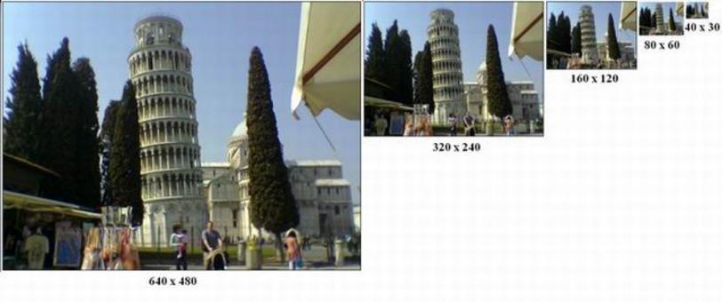 Esempio della rappresentazione di una immagine mantenendo le dimensioni dei pixel e variando la dimensione dell'immagine.