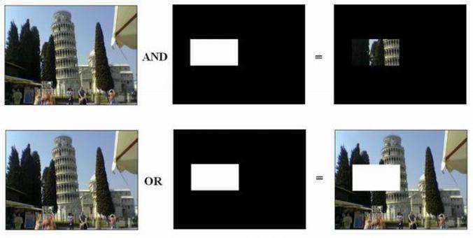 Esempi di operazioni di masking utilizzando le funzioni di AND ed OR.