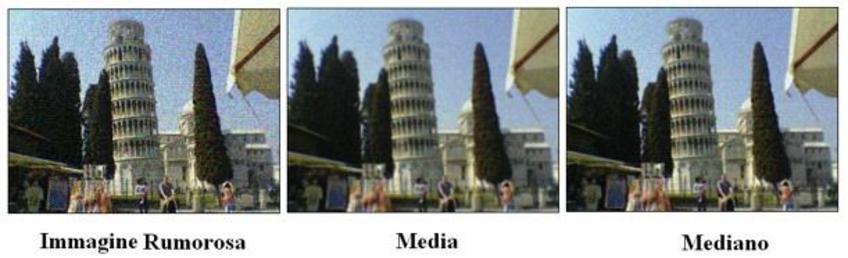 Confronto tra il filtro media ed il filtro mediano applicati su una immagine rumorosa.
