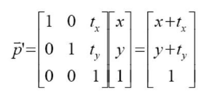 Matrice per la trasformazione di traslazione per una matrice bidimensionale.