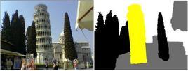 Esempio dell'applicazione di una tecnica di elaborazione di Image Segmentation.