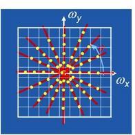 Processo di interpolazione nello spazio di Fourier.