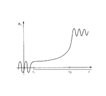 Evolution of the gauge-invariant gravitational potential for a plane wave with wave number k during the inflationary epoch. Note that t_R denotes the reheating time.