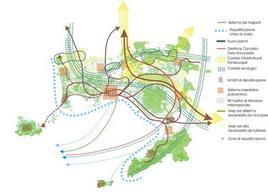 Proposta di Piano Territoriale di Coordinamento della Provincia di Napoli (2007). I corridoi ecologici sono individuati con le strisce. Fonte: Provincia di Napoli