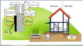 Sistema di fitodepurazione (Wetpark System)