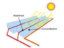 Sistema a torre centrale con foto dell'impianto di Solar Two M. Falchetta (curatore), Il Programma Enea Sull'energia Solare A Concentrazione Ad Alta Temperatura, 2006