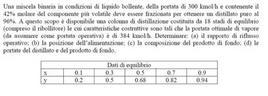 Testo della prova esame Luglio 2011.