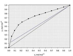 Costruzione grafica valida per le condizioni effettive della prova esame Giugno 2008.