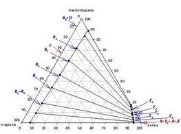 Individuazione delle condizioni di riflusso infinito per l'esercizio sotto esame.