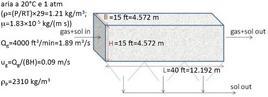 Schema del separatore da risolvere.