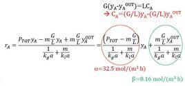 Calcolo della relazione velocità-frazione molare.