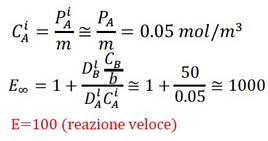 Calcolo del fattore di esaltazione effettivo.