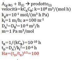Dati del problema e calcolo del numero di Hatta.